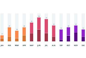 民间借贷利率指数